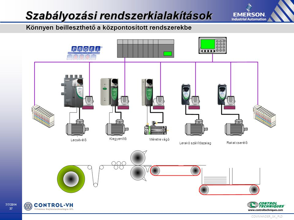 Szabályozási rendszerkialakítások