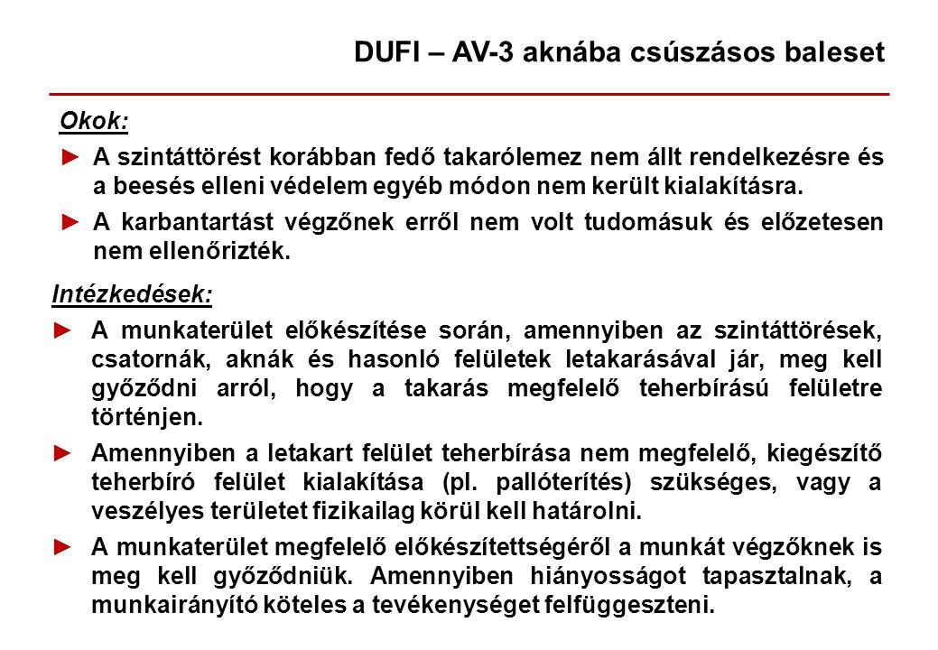 DUFI – AV-3 aknába csúszásos baleset