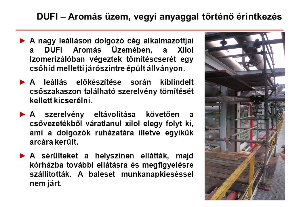 DUFI – Aromás üzem, vegyi anyaggal történő érintkezés