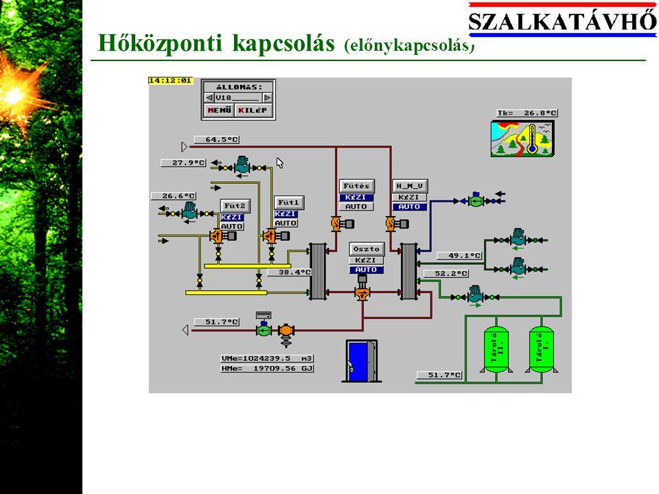 Hőközponti kapcsolás (előnykapcsolás)