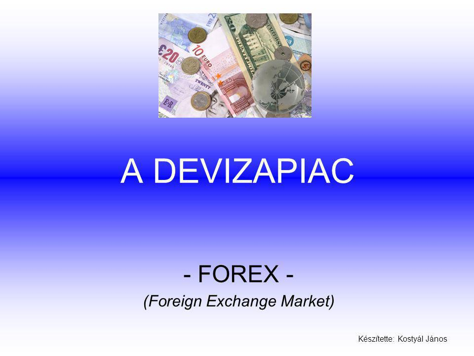 - FOREX - (Foreign Exchange Market)