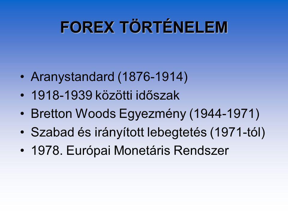 FOREX TÖRTÉNELEM Aranystandard (1876-1914) 1918-1939 közötti időszak