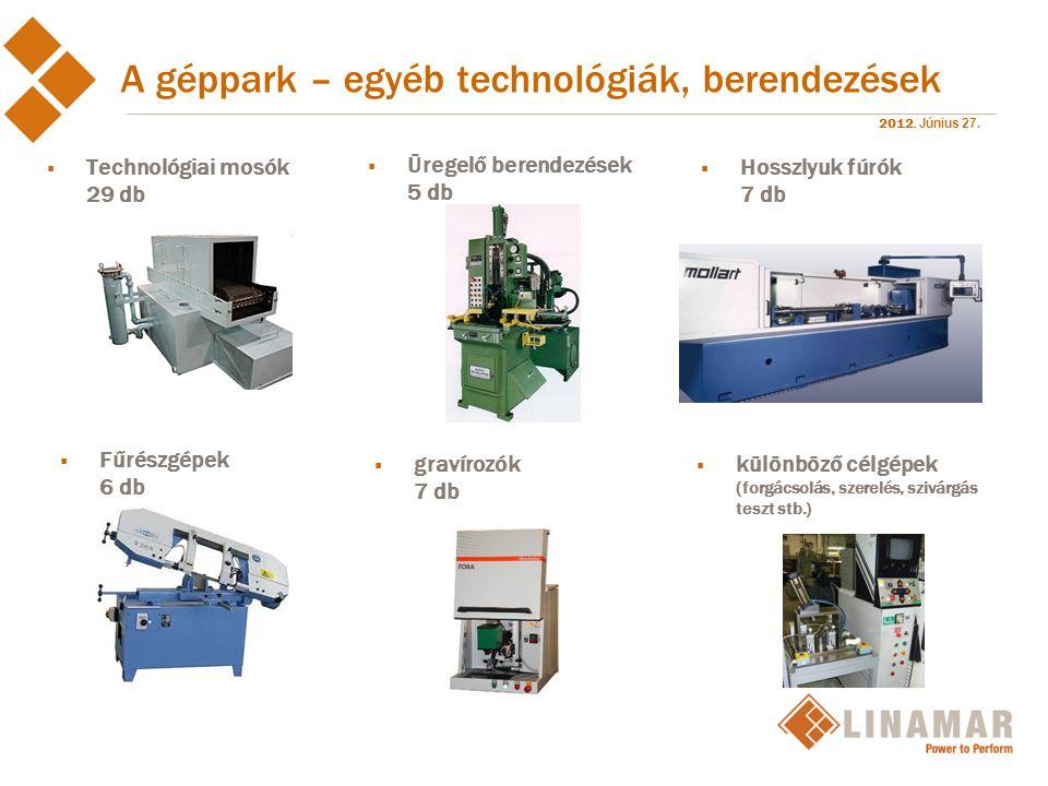 A géppark – egyéb technológiák, berendezések