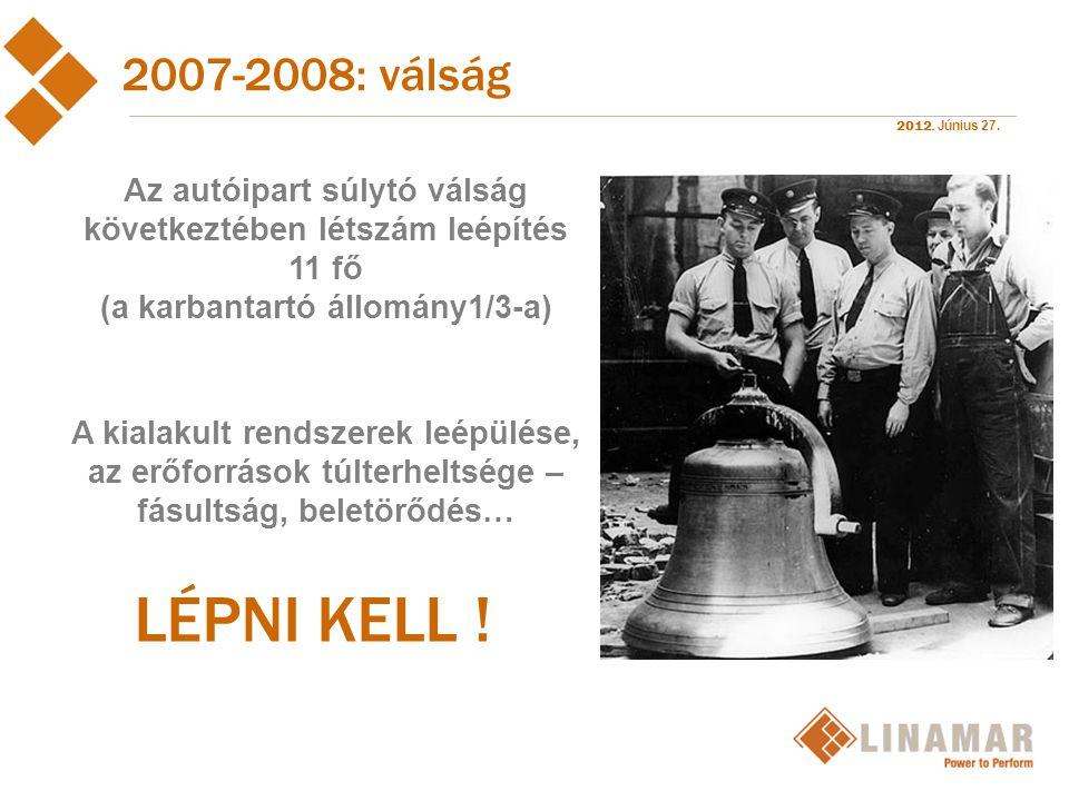 2007-2008: válság Az autóipart súlytó válság következtében létszám leépítés. 11 fő. (a karbantartó állomány1/3-a)