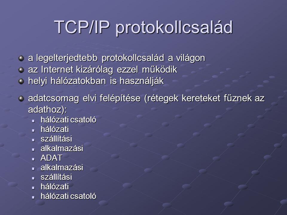 TCP/IP protokollcsalád