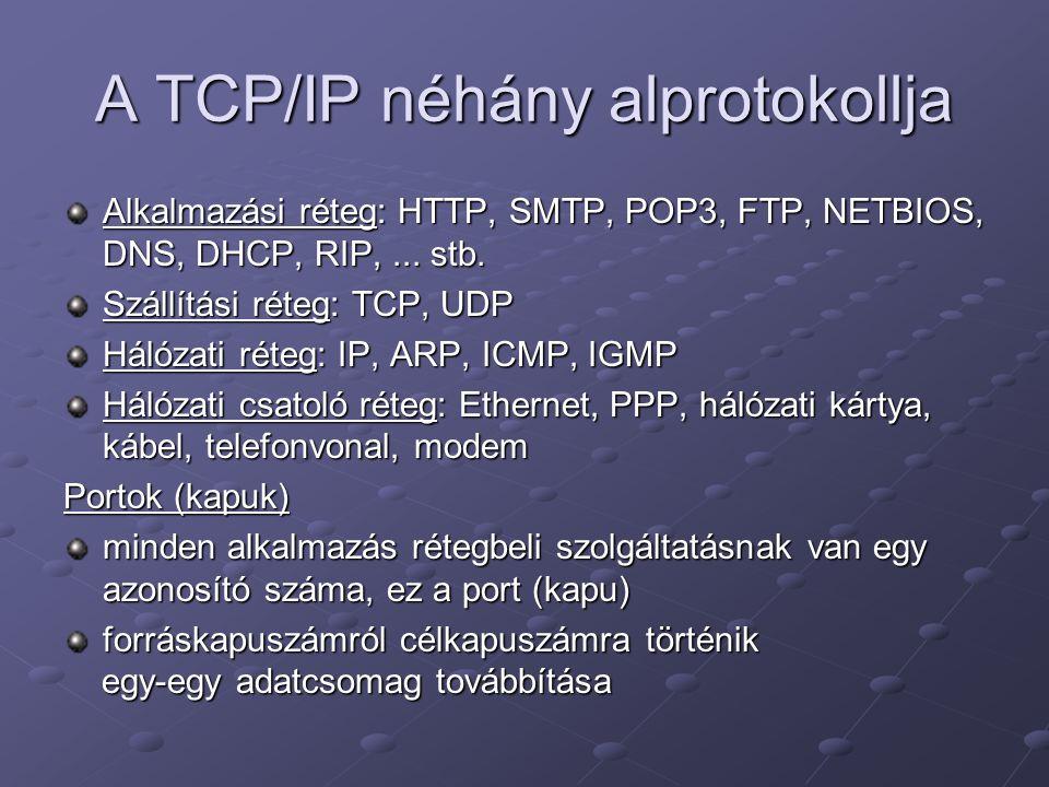 A TCP/IP néhány alprotokollja