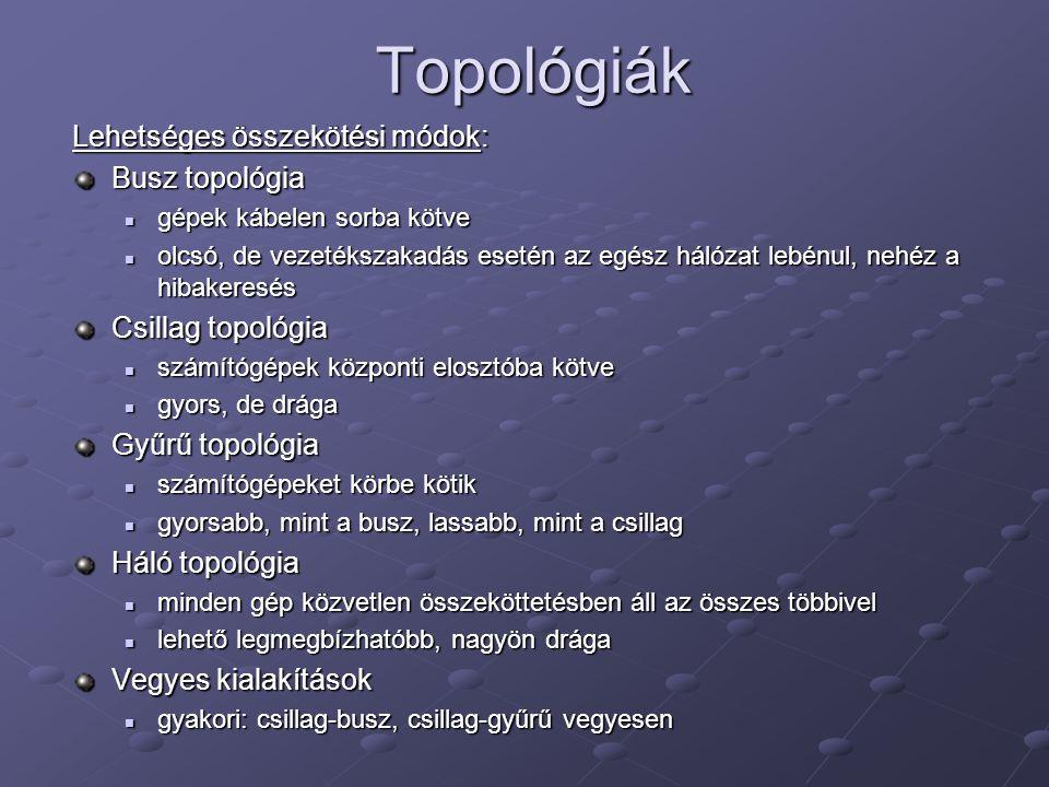 Topológiák Lehetséges összekötési módok: Busz topológia