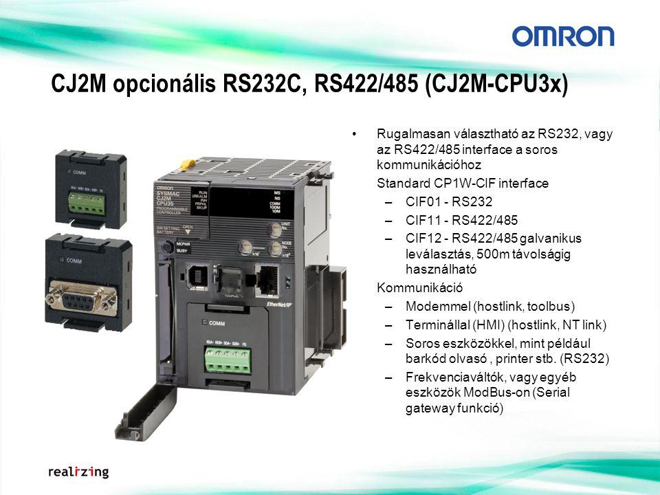CJ2M opcionális RS232C, RS422/485 (CJ2M-CPU3x)