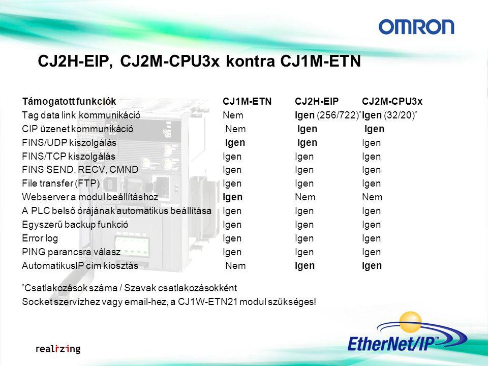 CJ2H-EIP, CJ2M-CPU3x kontra CJ1M-ETN