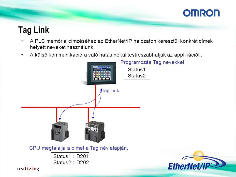 Tag Link A PLC memória címzéséhez az EtherNet/IP hálózaton keresztül konkrét címek helyett neveket használunk.