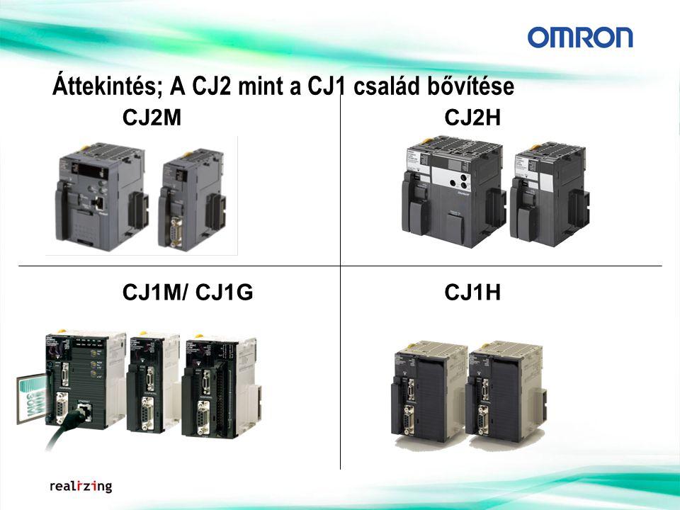 Áttekintés; A CJ2 mint a CJ1 család bővítése