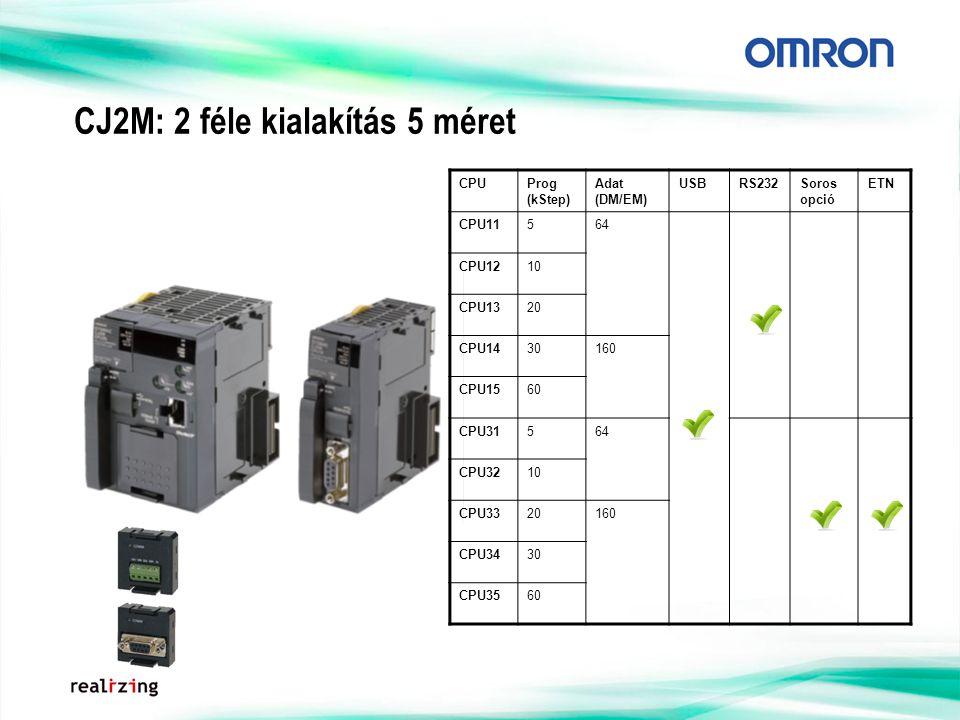 CJ2M: 2 féle kialakítás 5 méret