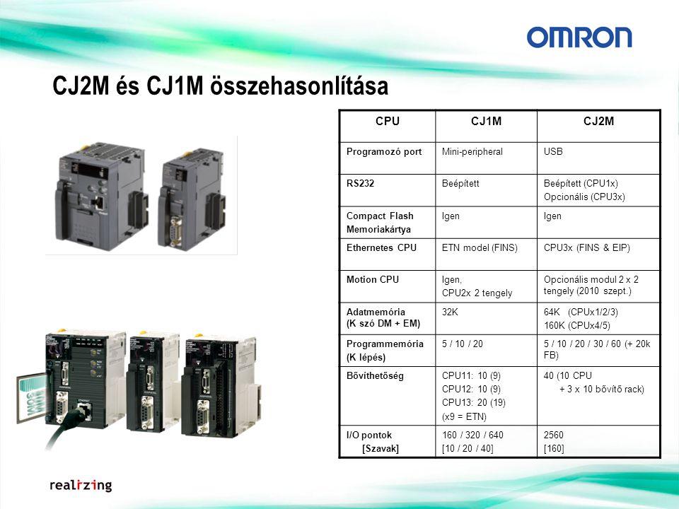 CJ2M és CJ1M összehasonlítása