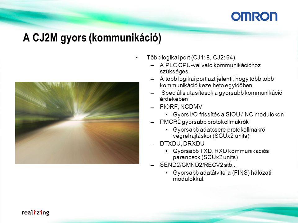 A CJ2M gyors (kommunikáció)