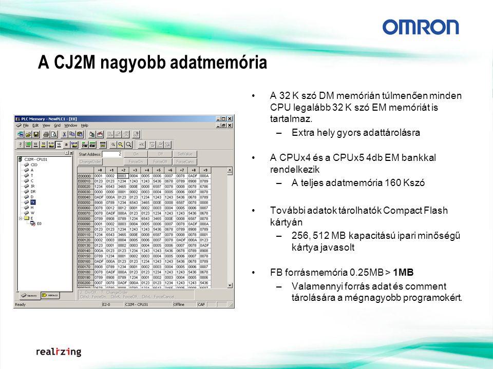 A CJ2M nagyobb adatmemória