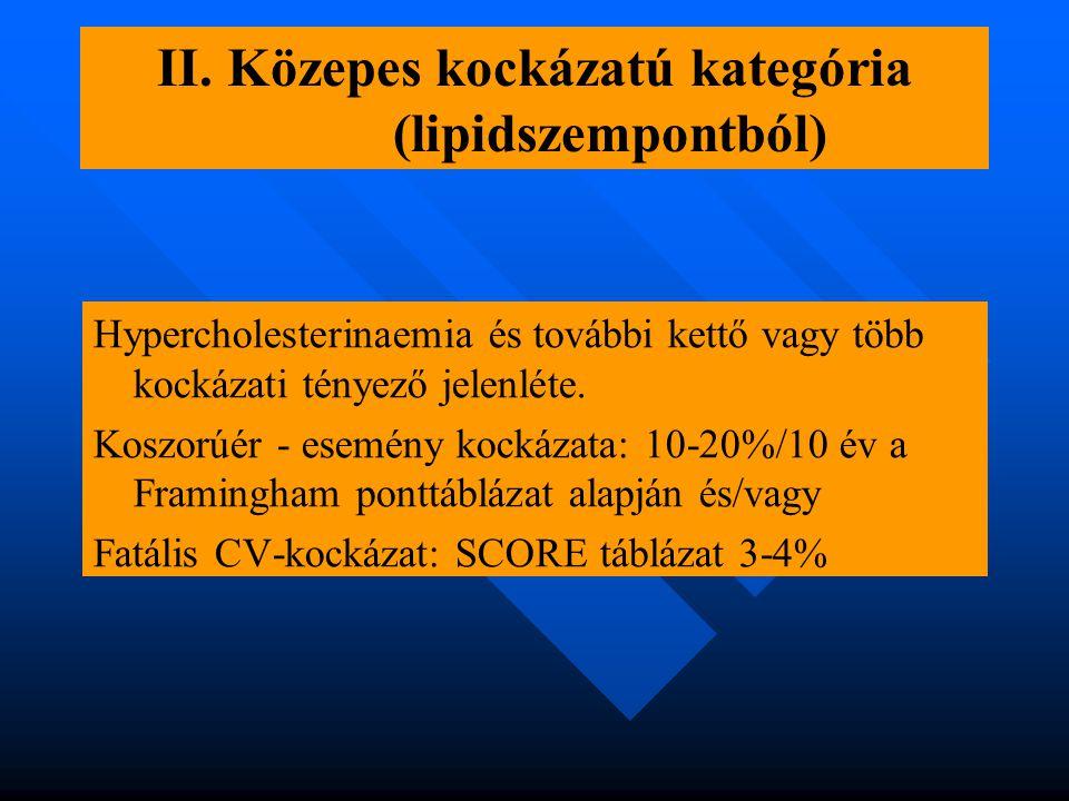 II. Közepes kockázatú kategória (lipidszempontból)