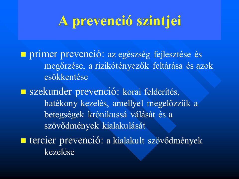 A prevenció szintjei primer prevenció: az egészség fejlesztése és megőrzése, a rizikótényezők feltárása és azok csökkentése.