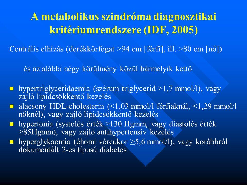 A metabolikus szindróma diagnosztikai kritériumrendszere (IDF, 2005)