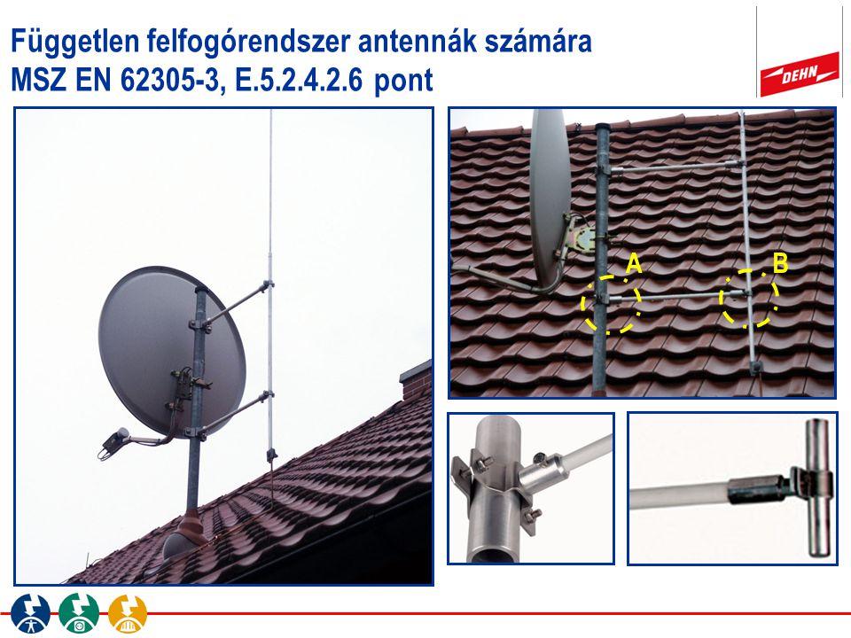 Független felfogórendszer antennák számára