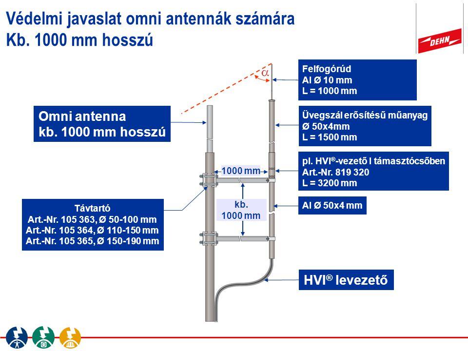 Védelmi javaslat omni antennák számára Kb. 1000 mm hosszú
