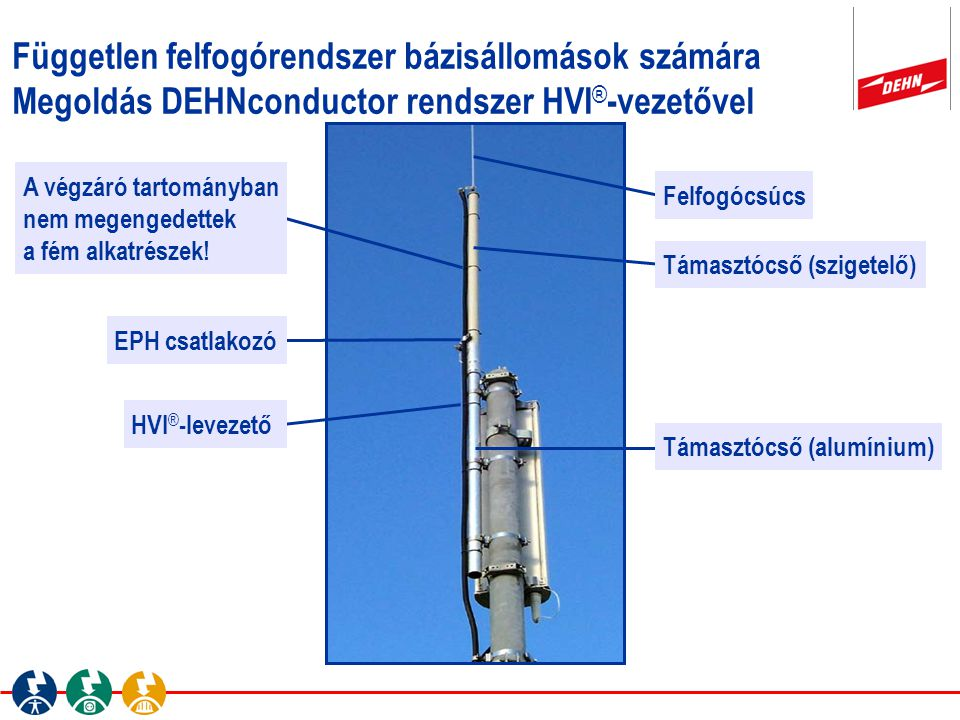 Független felfogórendszer bázisállomások számára Megoldás DEHNconductor rendszer HVI®-vezetővel