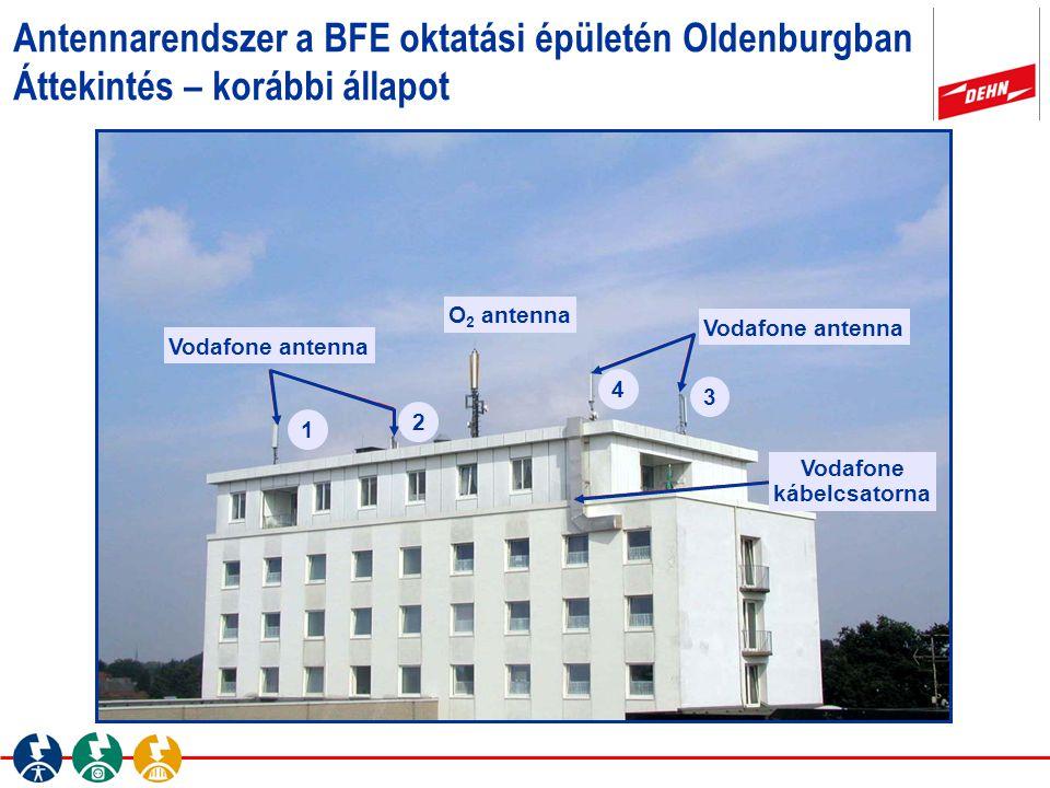 Antennarendszer a BFE oktatási épületén Oldenburgban Áttekintés – korábbi állapot