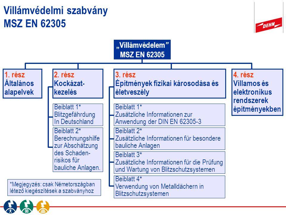 Villámvédelmi szabvány MSZ EN 62305