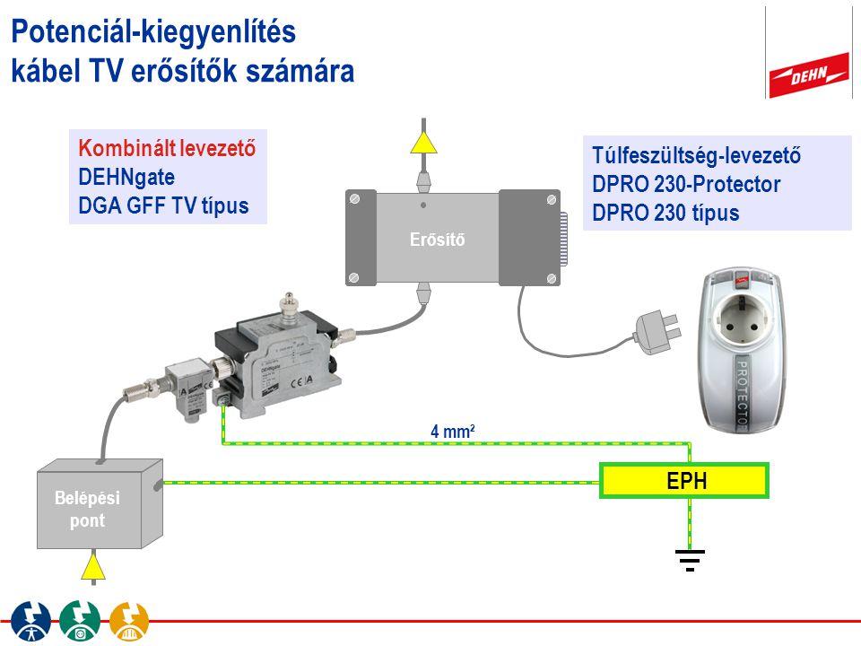 Potenciál-kiegyenlítés kábel TV erősítők számára