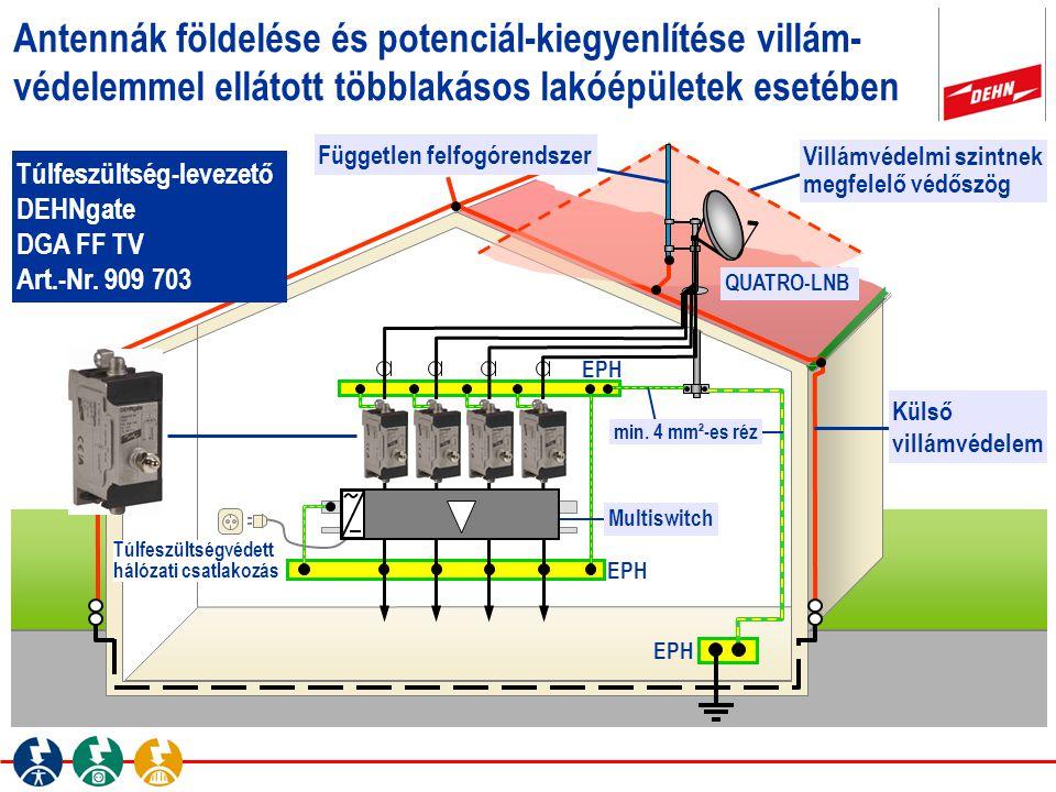 Antennák földelése és potenciál-kiegyenlítése villám-védelemmel ellátott többlakásos lakóépületek esetében
