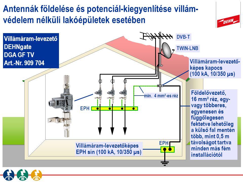 Antennák földelése és potenciál-kiegyenlítése villám-védelem nélküli lakóépületek esetében
