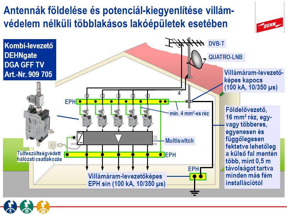 Antennák földelése és potenciál-kiegyenlítése villám-védelem nélküli többlakásos lakóépületek esetében