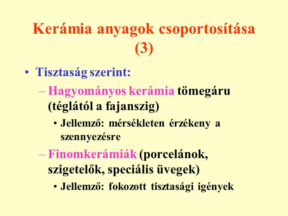 Kerámia anyagok csoportosítása (3)