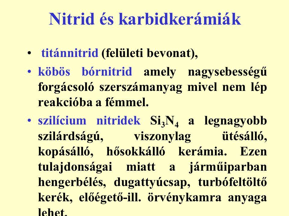 Nitrid és karbidkerámiák