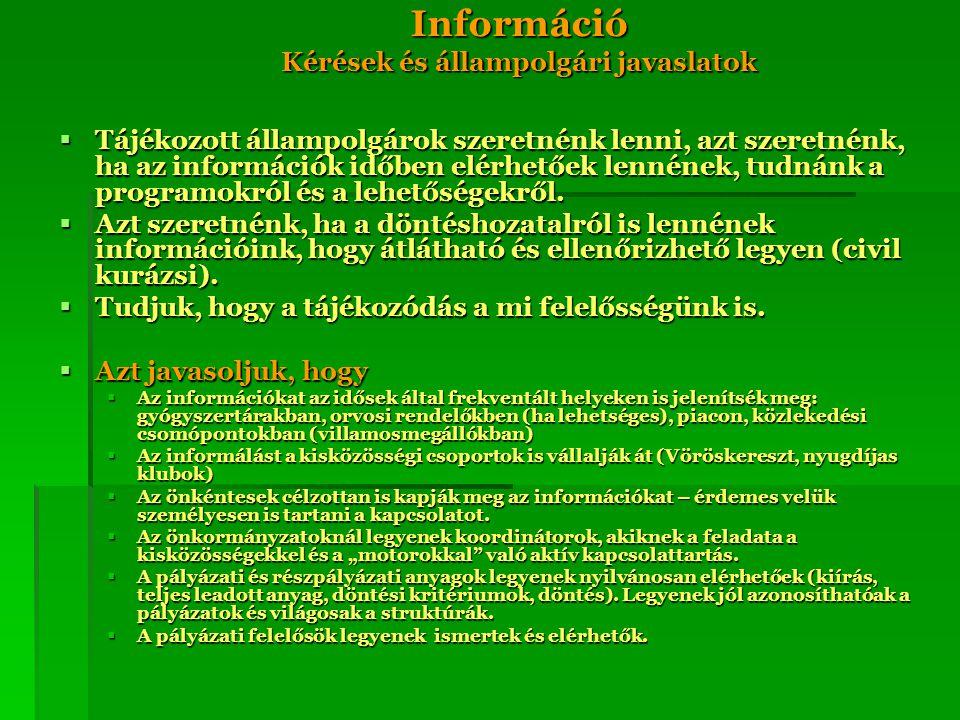Információ Kérések és állampolgári javaslatok