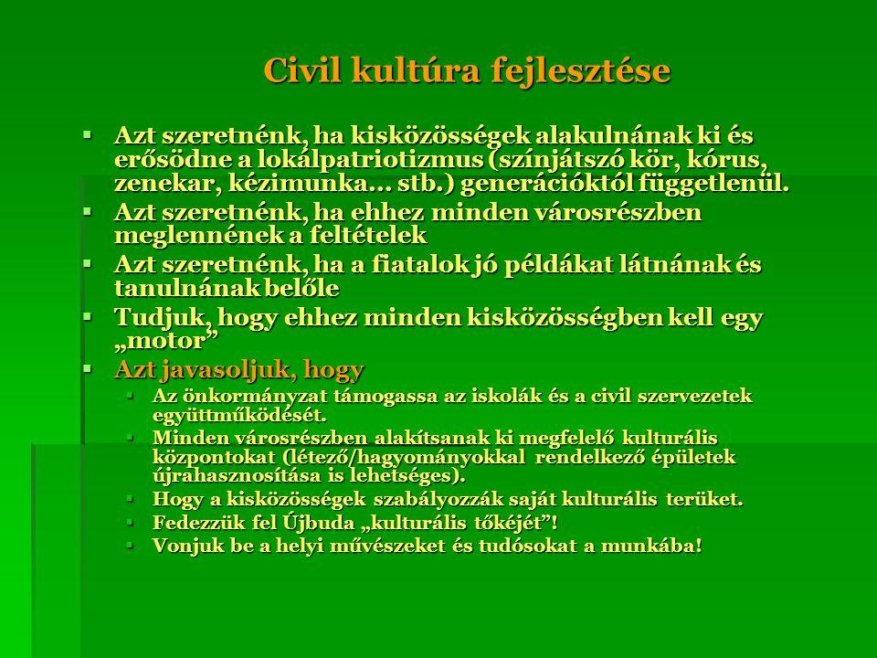 Civil kultúra fejlesztése