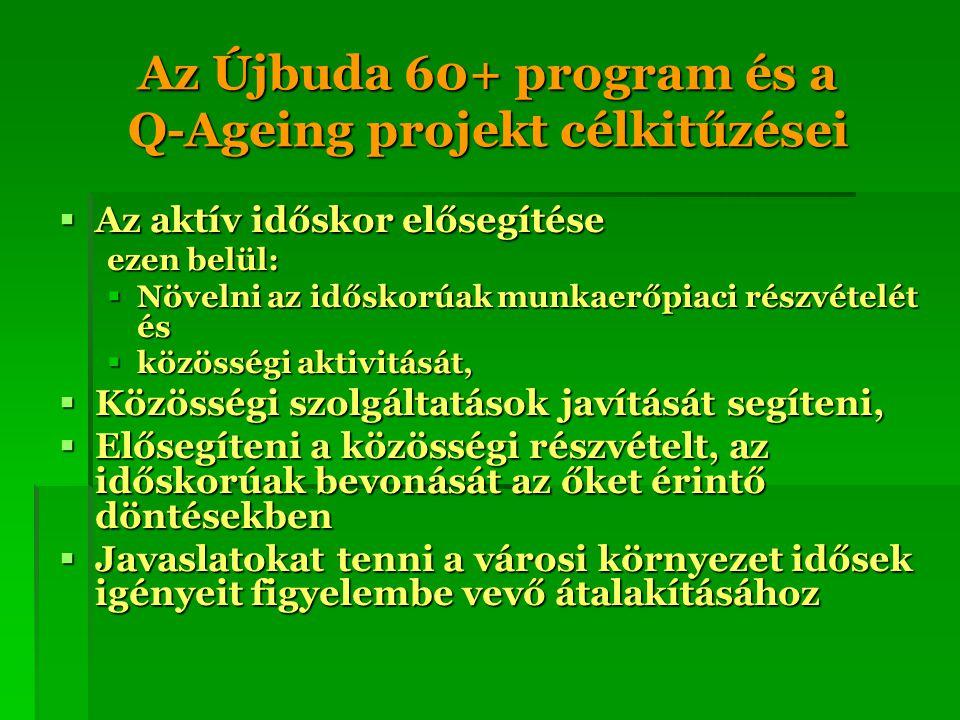 Az Újbuda 60+ program és a Q-Ageing projekt célkitűzései
