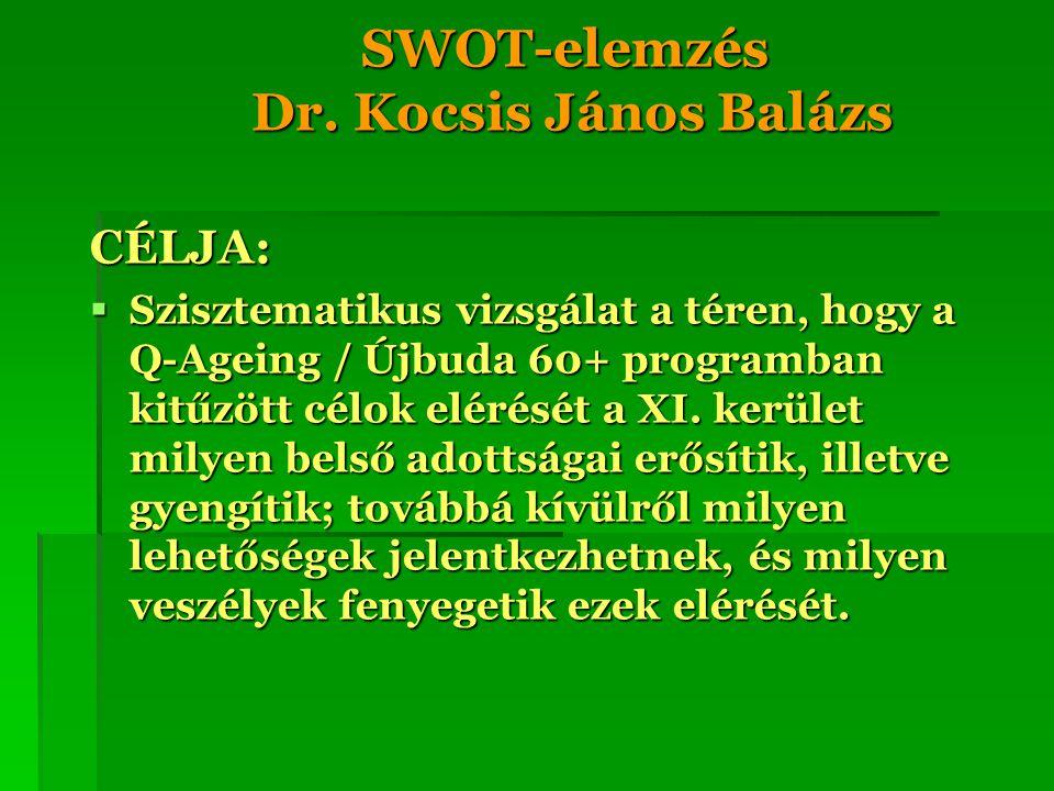 SWOT-elemzés Dr. Kocsis János Balázs
