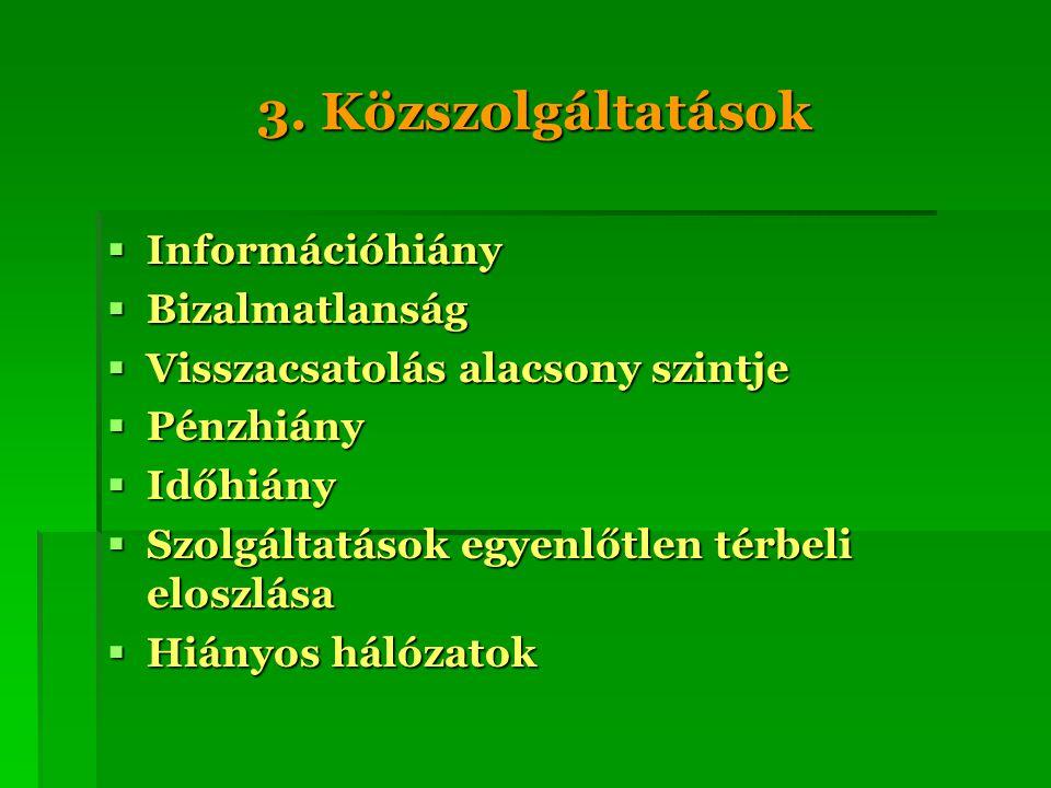 3. Közszolgáltatások Információhiány Bizalmatlanság