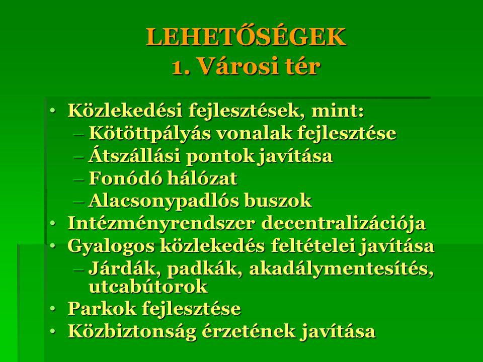 LEHETŐSÉGEK 1. Városi tér