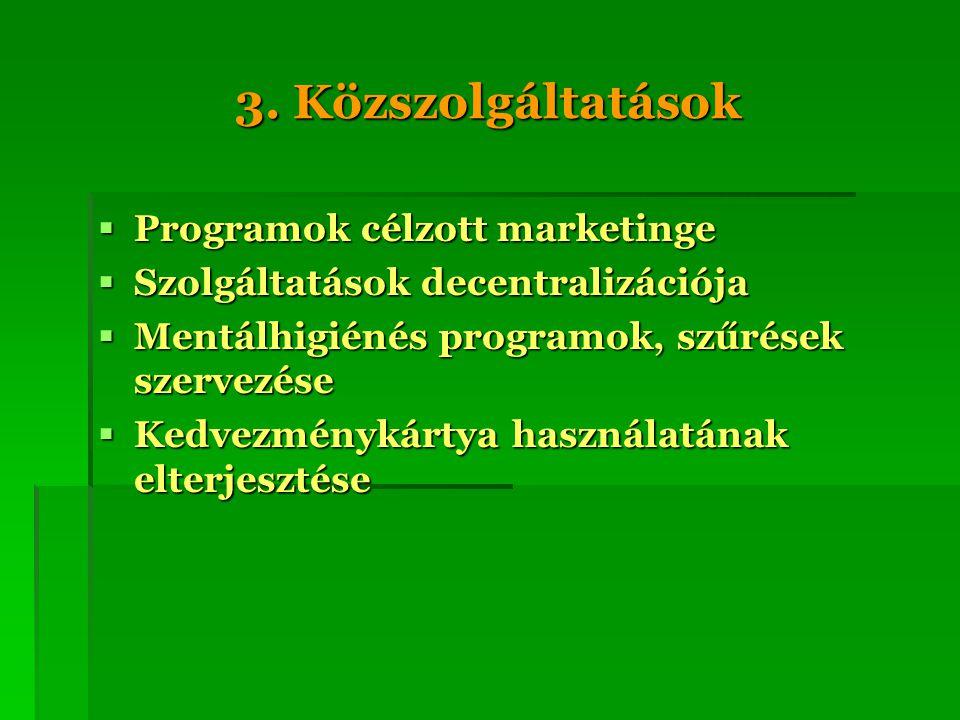 3. Közszolgáltatások Programok célzott marketinge