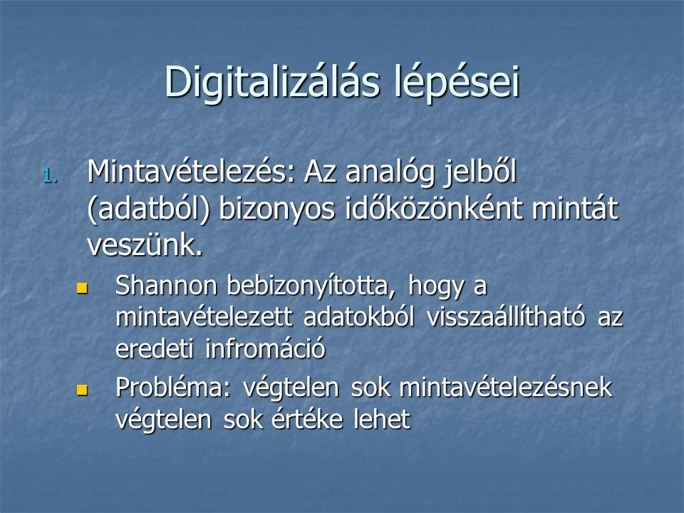 Digitalizálás lépései