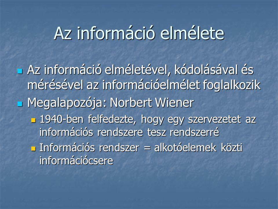 Az információ elmélete