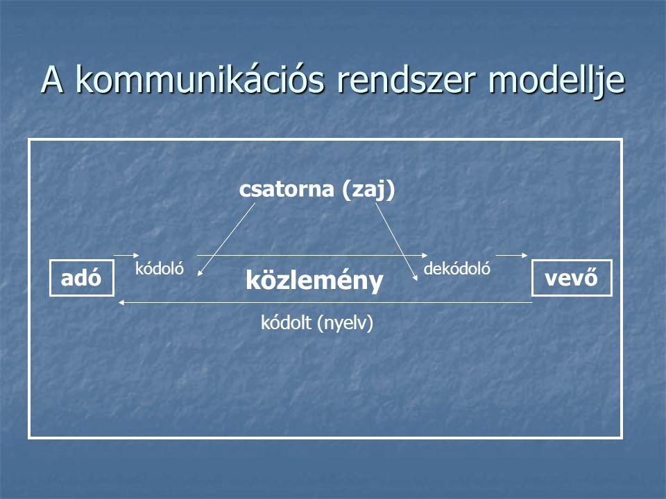 A kommunikációs rendszer modellje