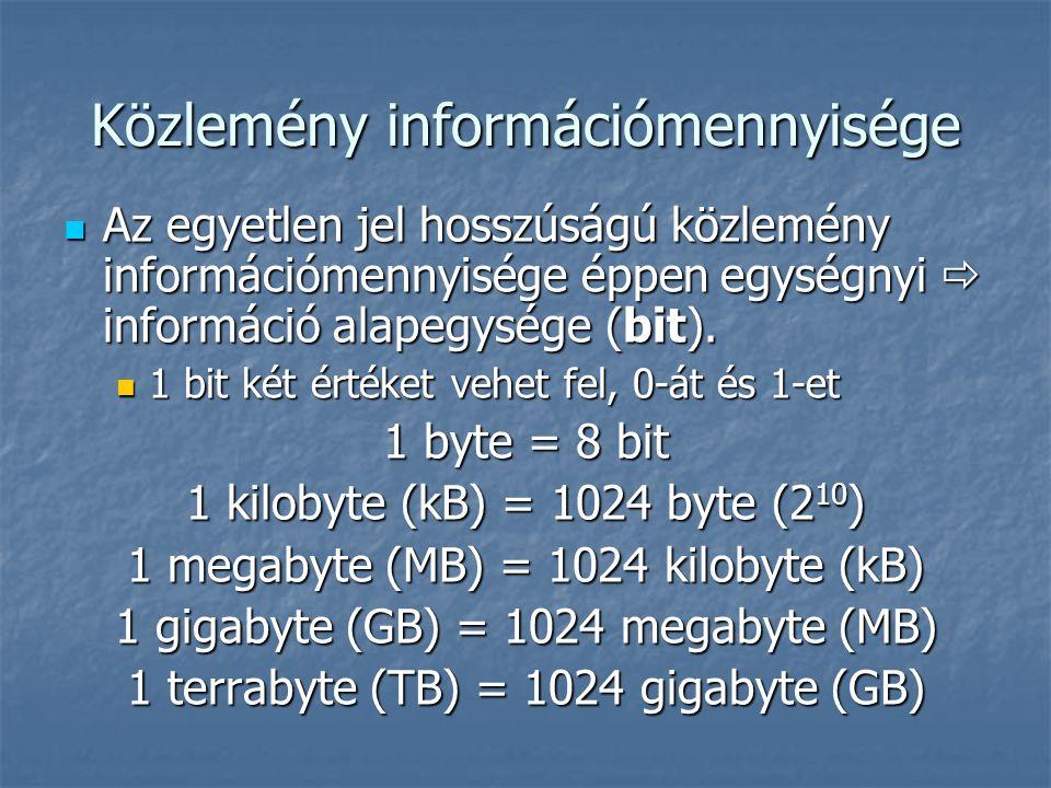 Közlemény információmennyisége