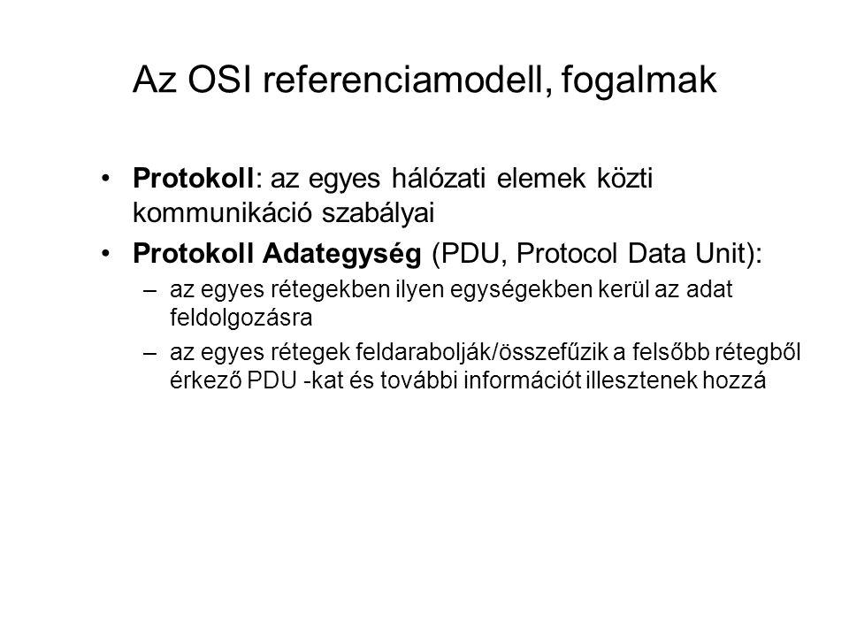 Az OSI referenciamodell, fogalmak