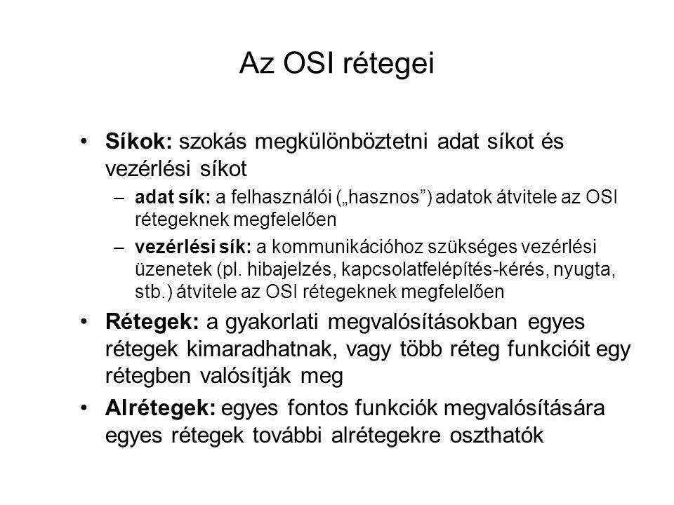 Az OSI rétegei Síkok: szokás megkülönböztetni adat síkot és vezérlési síkot.