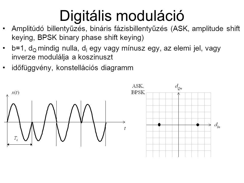 Digitális moduláció Amplitúdó billentyűzés, bináris fázisbillentyűzés (ASK, amplitude shift keying, BPSK binary phase shift keying)
