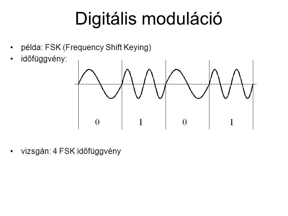 Digitális moduláció példa: FSK (Frequency Shift Keying) időfüggvény: