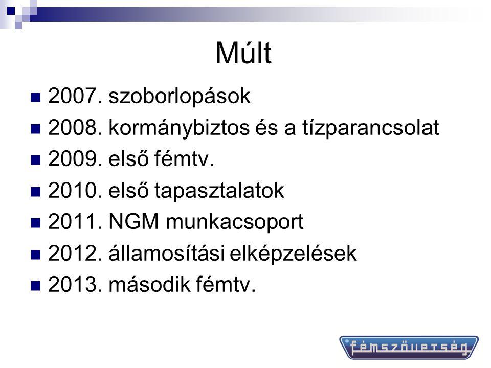 Múlt 2007. szoborlopások 2008. kormánybiztos és a tízparancsolat