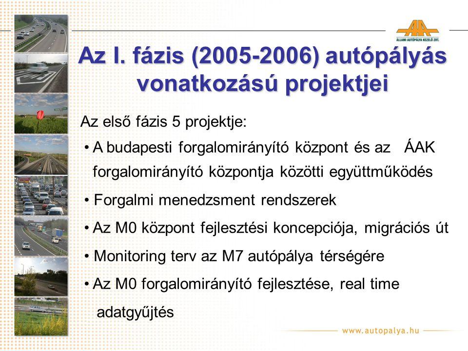 Az I. fázis (2005-2006) autópályás vonatkozású projektjei
